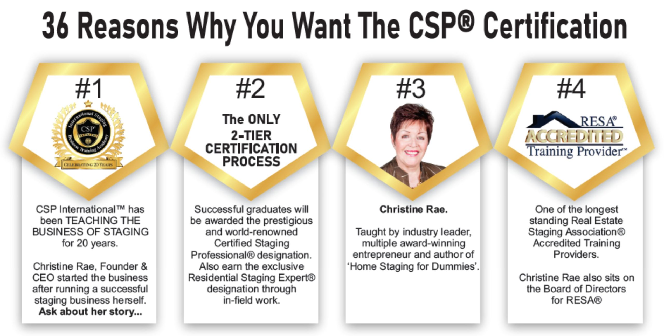 4 of 36 reasons for csp staging training